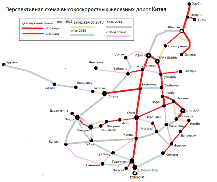 скоростных железных дорог,