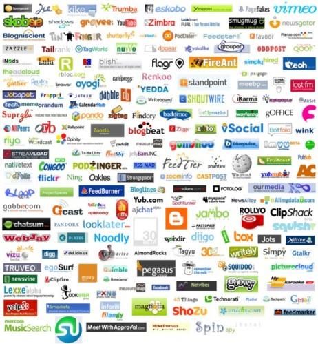 Продвижение компании в социальных сетях курсовая